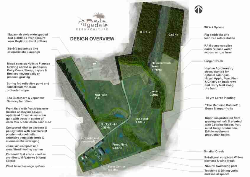RidgedalePermaculture design